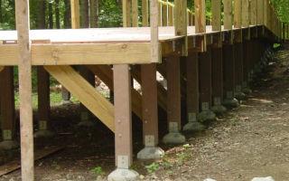 Фундамент из деревянного бруса